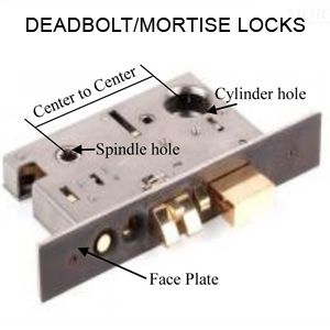 WHAT IS A MORTISE LOCK?