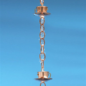 Good Directions Teacups Rain Chain